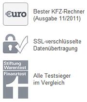 Bester KFZ-Rechner (euro, Ausgabe 11/2011), SSl-verschlüsselte Datenübertragung, Alle Testsieger im Vergleich